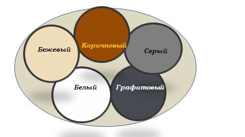 Цветовая палитра стиля контепорари